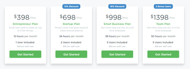 live answering service pricing model example.