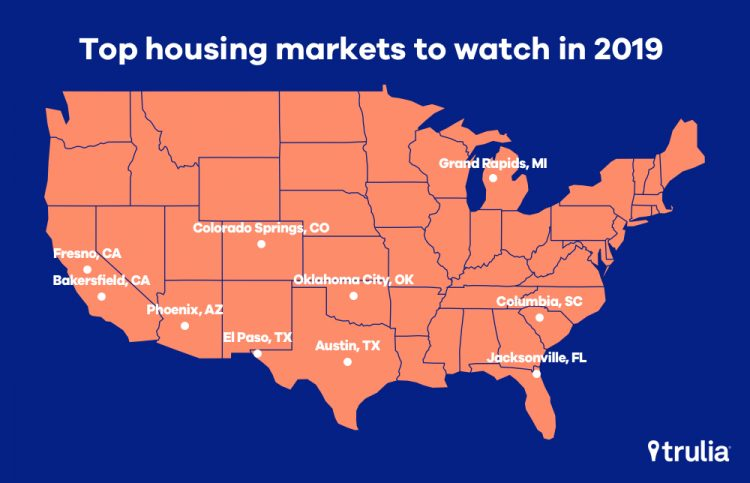 Top housing markets in the U.S.